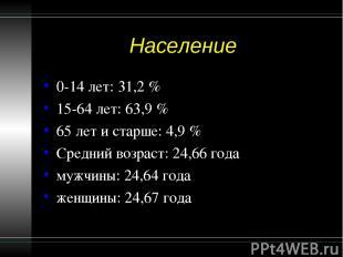 Население 0-14 лет: 31,2% 15-64 лет: 63,9% 65 лет и старше: 4,9% Средний возр