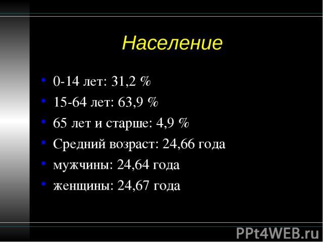 Население 0-14 лет: 31,2% 15-64 лет: 63,9% 65 лет и старше: 4,9% Средний возраст: 24,66 года мужчины: 24,64 года женщины: 24,67 года