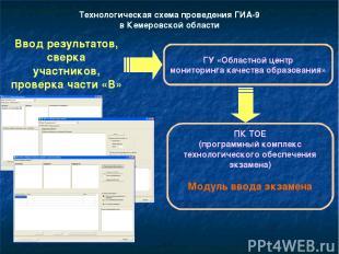 Технологическая схема проведения ГИА-9 в Кемеровской области Ввод результатов, с