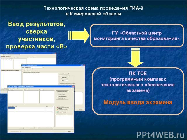 Технологическая схема проведения ГИА-9 в Кемеровской области Ввод результатов, сверка участников, проверка части «В» ГУ «Областной центр мониторинга качества образования» ПК ТОЕ (программный комплекс технологического обеспечения экзамена) Модуль вво…