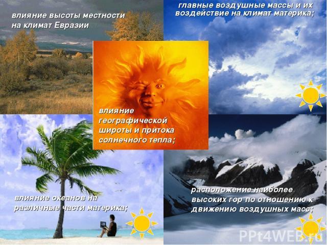 влияние географической широты и притока солнечного тепла; влияние океанов на различные части материка; главные воздушные массы и их воздействие на климат материка; расположение наиболее высоких гор по отношению к движению воздушных масс; влияние выс…