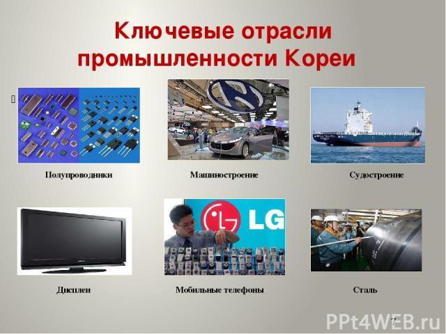 Ключевые отрасли промышленности Кореи Полупроводники Машиностроение Судостроение Дисплеи Мобильные телефоны Сталь