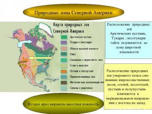 Природные зоны Северной Америки Расположение природных зон Арктических пустынь,