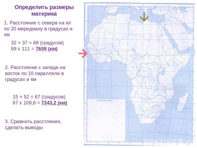 Определить размеры материка 1. Расстояние с севера на юг по 20 меридиану в градусах и км 32 + 37 = 69 (градусов) 69 х 111 = 7659 (км) 2. Расстояние с запада на восток по 10 параллели в градусах и км 15 + 52 = 67 (градусов) 67 х 109,6 = 7343,2 (км) 3…