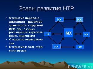 НХ МХ НХ НХ НХ НХ Этапы развития НТР Открытие парового двигателя – развитие тран