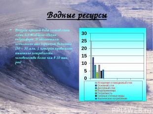 Водные ресурсы Ресурсы пресной воды составляют лишь 2,5 % общего объема гидросфе