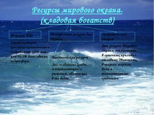 Ресурсы мирового океана. (кладовая богатств) Морская вода Запасы которой поистин