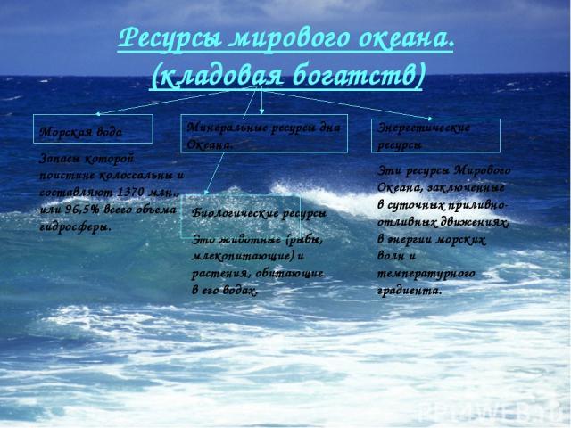 Ресурсы мирового океана. (кладовая богатств) Морская вода Запасы которой поистине колоссальны и составляют 1370 млн., или 96,5% всего объема гидросферы. Минеральные ресурсы дна Океана. Энергетические ресурсы Эти ресурсы Мирового Океана, заключенные …