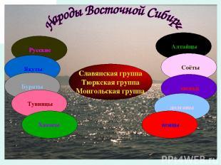 Алтайцы Русские Якуты Буряты Соёты эвенки Славянская группа Тюркская группа Монг