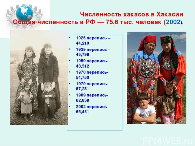 Численность хакасов в Хакасии Общая численность в РФ — 75,6 тыс. человек (2002). 1926 перепись – 44,219 1939 перепись – 45,799 1959 перепись- 48,512 1970 перепись- 54,750 1979 перепись- 57,281 1989 перепись- 62,859 2002 перепись- 65,431