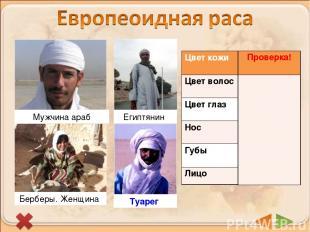 Египтянин Туарег Берберы. Женщина Мужчина араб Цвет кожи Смуглая Цвет волос Темн