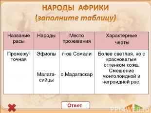 Ответ Название расы Народы Место проживания Характерные черты Промежу-точная Наз