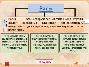 Признаки Расы - это исторически сложившиеся группы людей, связанные единством пр