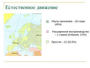 Естественное движение Убыль населения – 18 стран (45%) Расширенное воспроизводст