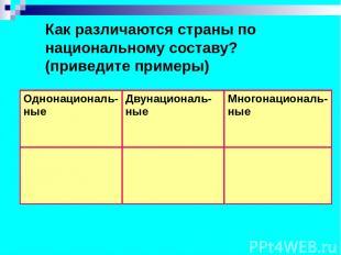Как различаются страны по национальному составу? (приведите примеры) Однонациона