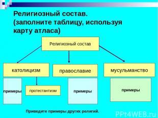 Религиозный состав. (заполните таблицу, используя карту атласа) Религиозный сост