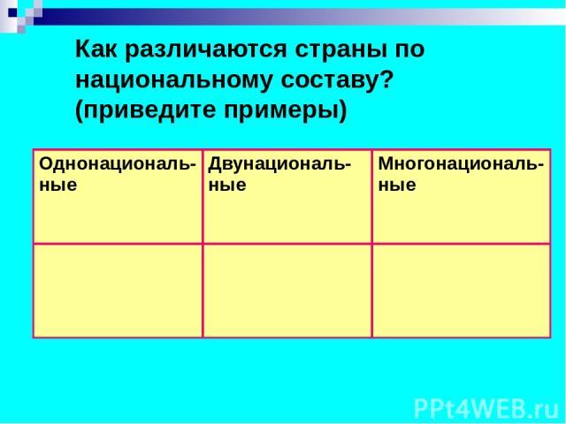 Как различаются страны по национальному составу? (приведите примеры) Однонациональ-ные Двунациональ-ные Многонациональ-ные