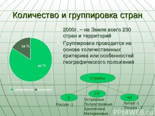 Количество и группировка стран 2000г. – на Земле всего 230 стран и территорий Гр