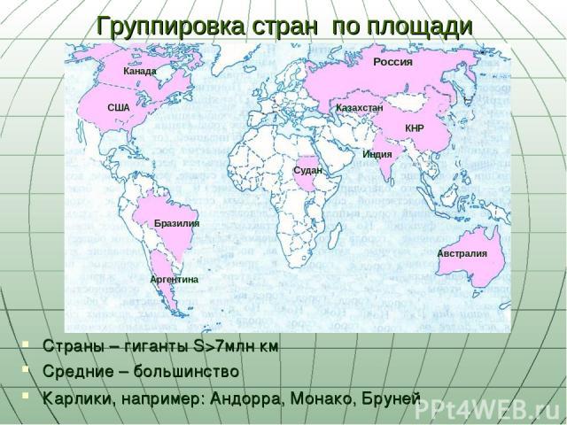 Группировка стран по площади Страны – гиганты S>7млн км Средние – большинство Карлики, например: Андорра, Монако, Бруней