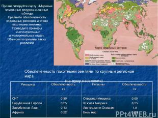 Обеспеченность пахотными землями по крупным регионам мира (на душу населения) Пр