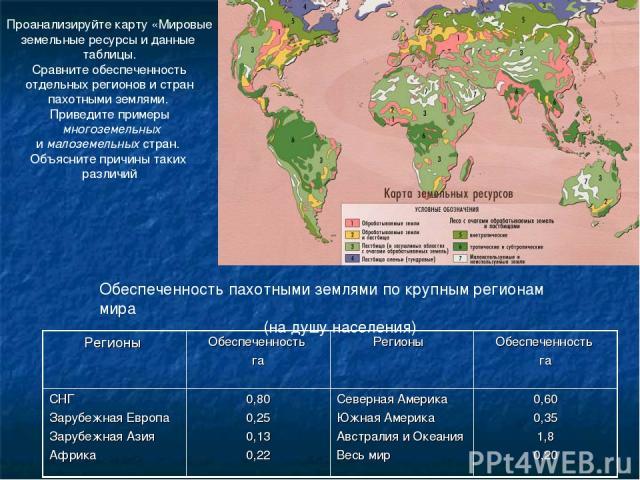 Обеспеченность пахотными землями по крупным регионам мира (на душу населения) Проанализируйте карту «Мировые земельные ресурсы и данные таблицы. Сравните обеспеченность отдельных регионов и стран пахотными землями. Приведите примеры многоземельных и…