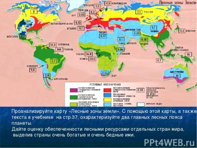 Проанализируйте карту «Лесные зоны земли». С помощью этой карты, а также текста в учебнике на стр.37, охарактеризуйте два главных лесных пояса планеты. Дайте оценку обеспеченности лесными ресурсами отдельных стран мира, выделив страны очень богатые …