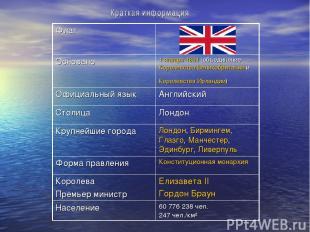 Флаг Основано 1 января 1801 (объединение Королевства Великобритании и Королевств