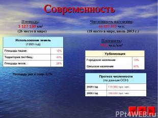Современность Площадь: 1127130 км2 (26 место в мире) Площадь рек и озер: 0,7