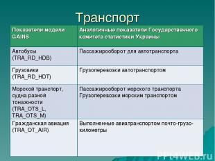 Транспорт Показатели модели GAINS Аналогичные показатели Государственного комите