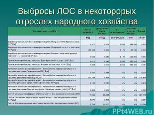 Выбросы ЛОС в некоторорых отрослях народного хозяйства Господарчий сектор [Од] Р