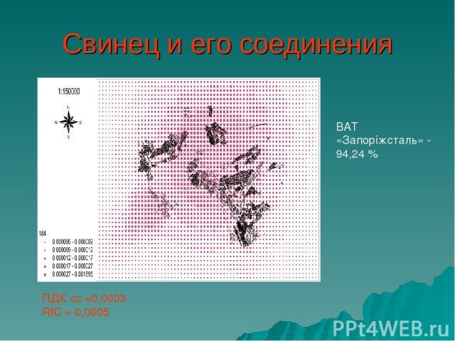 Свинец и его соединения ВАТ «Запоріжсталь» - 94,24 % ПДК сс =0,0003 RfC = 0,0005