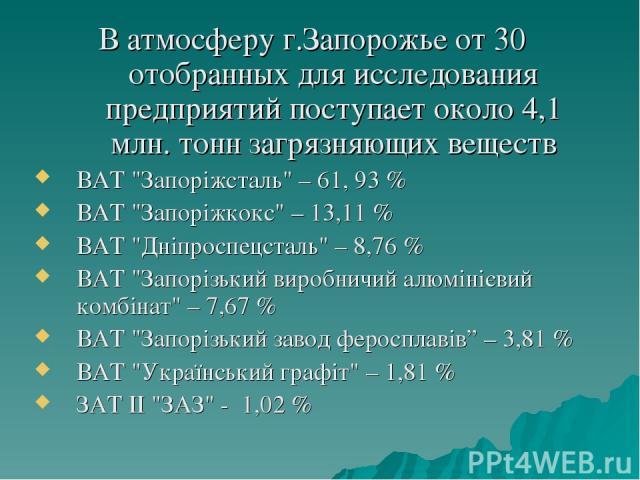 В атмосферу г.Запорожье от 30 отобранных для исследования предприятий поступает около 4,1 млн. тонн загрязняющих веществ ВАТ