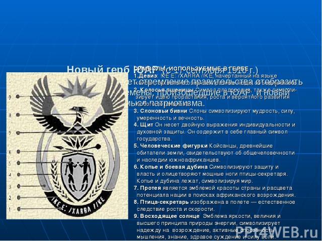 Новый герб ЮАР (с 17 сентября 1910 г.) Изменение герба отражает стремление правительства отобразить демократические перемены, произошедшие в ЮАР, и новый смысл патриотизма. СИМВОЛЫ, ИСПОЛЬЗУЕМЫЕ В ГЕРБЕ 1.Девиз: !КЕ Е: /ХАRRA //KE, начертанный на яз…