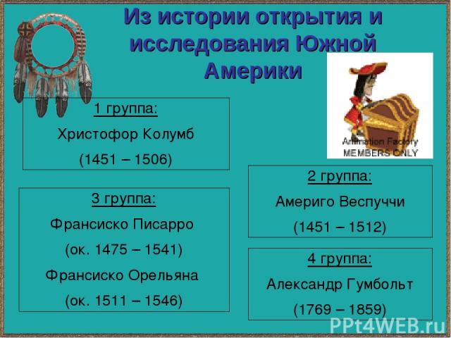Из истории открытия и исследования Южной Америки 1 группа: Христофор Колумб (1451 – 1506) 2 группа: Америго Веспуччи (1451 – 1512) 3 группа: Франсиско Писарро (ок. 1475 – 1541) Франсиско Орельяна (ок. 1511 – 1546) 4 группа: Александр Гумбольт (1769 …