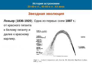 История астрономии 20-40-е гг., 40-60-е гг. XX века Звездная эволюция Локьер (18