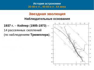 История астрономии 20-40-е гг., 40-60-е гг. XX века Звездная эволюция Наблюдател