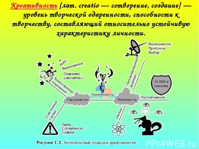Креативность [лат. creatio — сотворение, создание] — уровень творческой одаренности, способности к творчеству, составляющий относительно устойчивую характеристику личности.