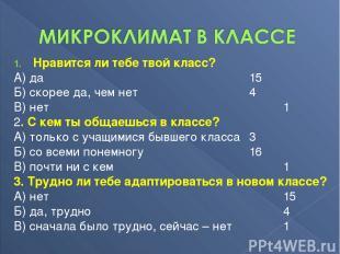 Нравится ли тебе твой класс? А) да 15 Б) скорее да, чем нет 4 В) нет 1 2. С кем