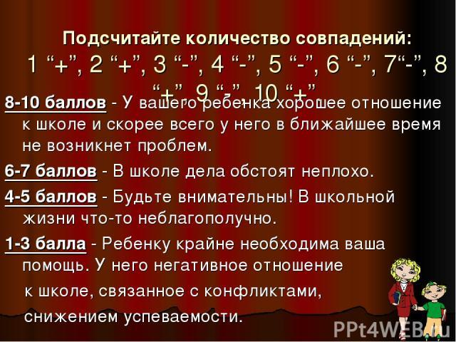 """Подсчитайте количество совпадений: 1 """"+"""", 2 """"+"""", 3 """"-"""", 4 """"-"""", 5 """"-"""", 6 """"-"""", 7""""-"""", 8 """"+"""", 9 """"-"""", 10 """"+"""". 8-10 баллов - У вашего ребенка хорошее отношение к школе и скорее всего у него в ближайшее время не возникнет проблем. 6-7 баллов - В школе дела…"""
