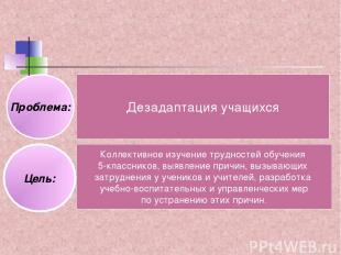 Проблема: Дезадаптация учащихся Цель: Коллективное изучение трудностей обучения