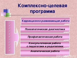 Комплексно-целевая программа Н А П Р А В Л Е Н И Я Психологическая диагностика К