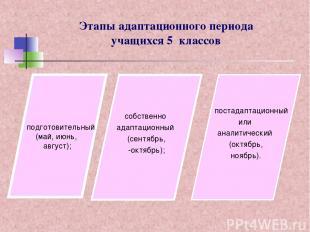 Этапы адаптационного периода учащихся 5 классов подготовительный (май, июнь, авг