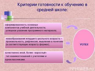 Критерии готовности к обучению в средней школе: сформированность основных компон