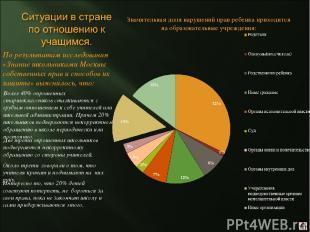 По результатам исследования «Знание школьниками Москвы собственных прав и способ