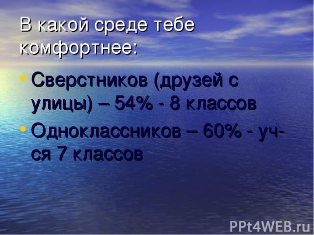 В какой среде тебе комфортнее: Сверстников (друзей с улицы) – 54% - 8 классов Одноклассников – 60% - уч-ся 7 классов