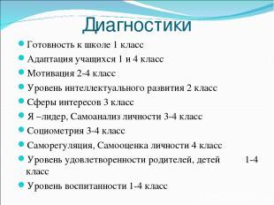 Диагностики Готовность к школе 1 класс Адаптация учащихся 1 и 4 класс Мотивация