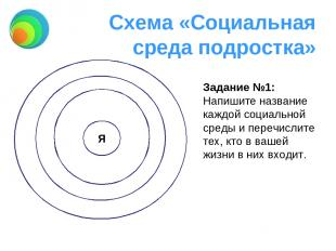Схема «Социальная среда подростка» Задание №1: Напишите название каждой социальн