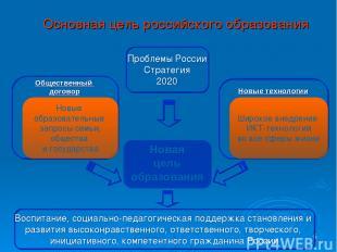 * Основная цель российского образования * * Новая цель образования Новые техноло
