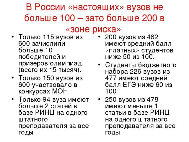 В России «настоящих» вузов не больше 100 – зато больше 200 в «зоне риска» Только 115 вузов из 600 зачислили больше 10 победителей и призеров олимпиад (всего их 15 тысяч). Только 150 вузов из 600 участвовало в конкурсах МОН Только 94 вуза имеют больш…