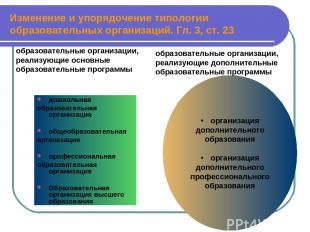 Изменение и упорядочение типологии образовательных организаций. Гл. 3, ст. 23 до